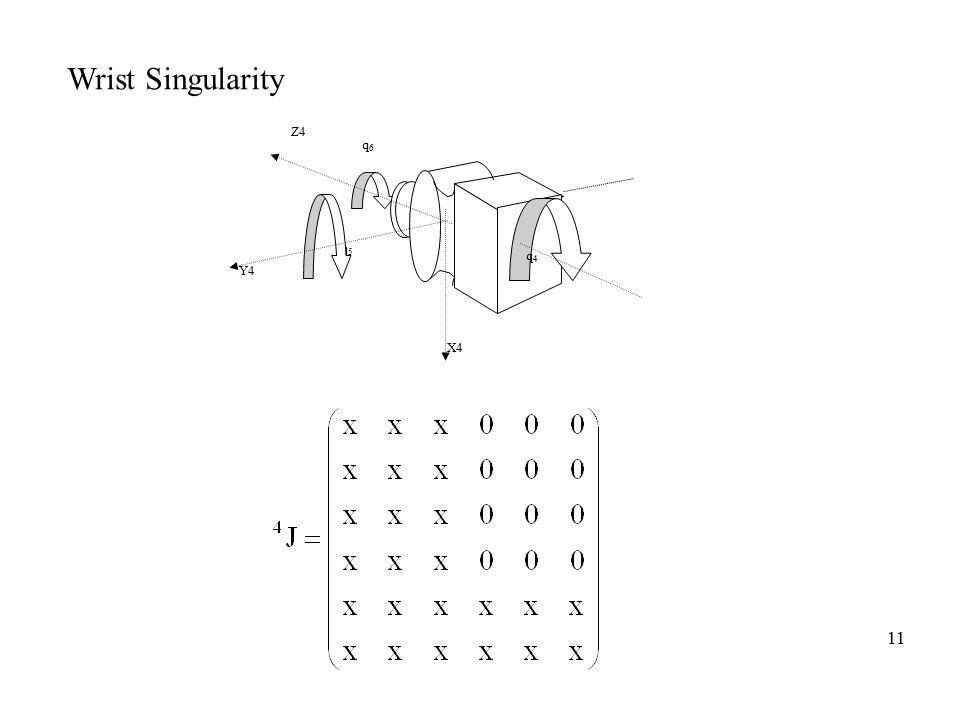 11 Wrist Singularity q4q4 q5q5 q6q6 Z4 Y4 X4