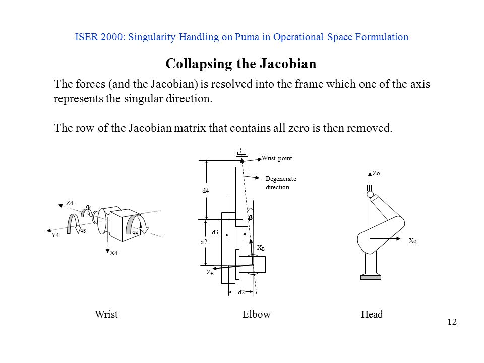 13 Four sets of result were collected, consisting of the position and orientation (tracking) error in: 1.PUMA tracing a non-singular trajectory 2.PUMA going through wrist singularity, not in the singular direction.