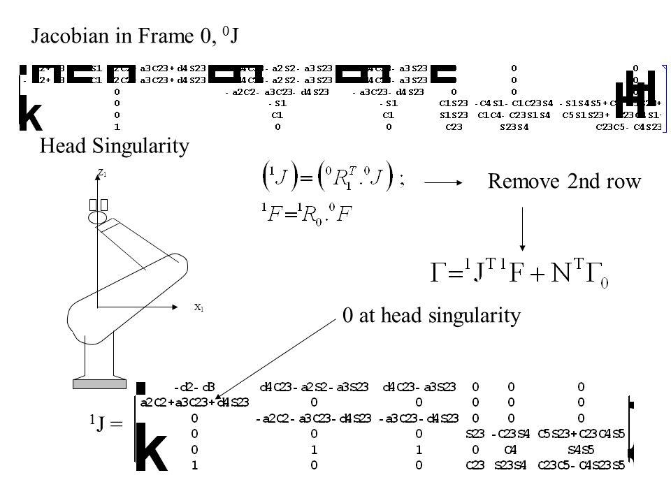 10 Elbow Singularity Wrist point d2 d3 XBXB ZBZB Degenerate direction d4 a2 