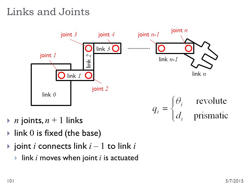 Links and Joints 5/7/2015101  n joints, n + 1 links  link 0 is fixed (the base)  joint i connects link i – 1 to link i  link i moves when joint i