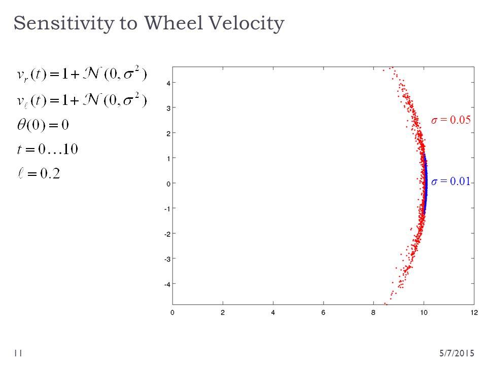 Sensitivity to Wheel Velocity 5/7/201511 σ = 0.05 σ = 0.01