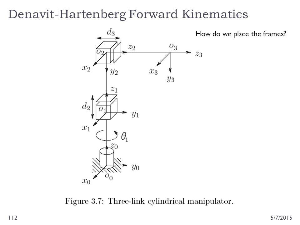 Denavit-Hartenberg Forward Kinematics 5/7/2015112 How do we place the frames?