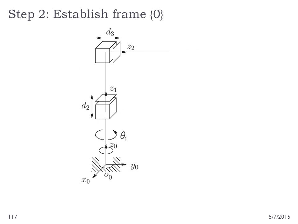 Step 2: Establish frame {0} 5/7/2015117
