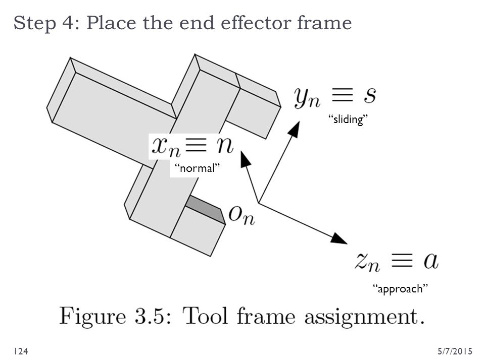 """Step 4: Place the end effector frame 5/7/2015124 """"approach"""" """"sliding"""" """"normal"""""""