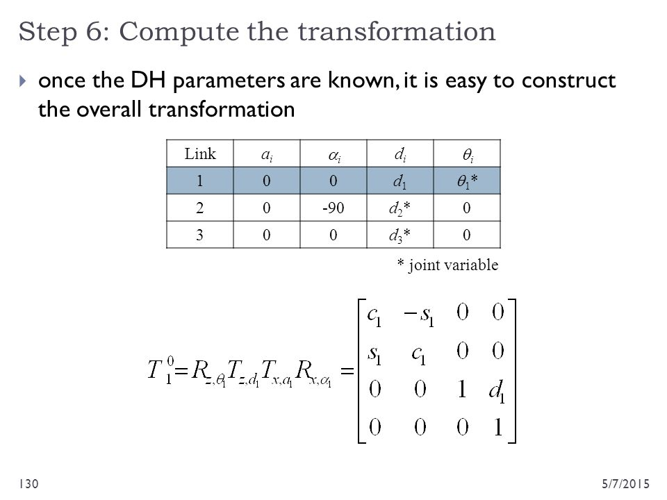 Step 6: Compute the transformation 5/7/2015130  once the DH parameters are known, it is easy to construct the overall transformation Linkaiai ii di