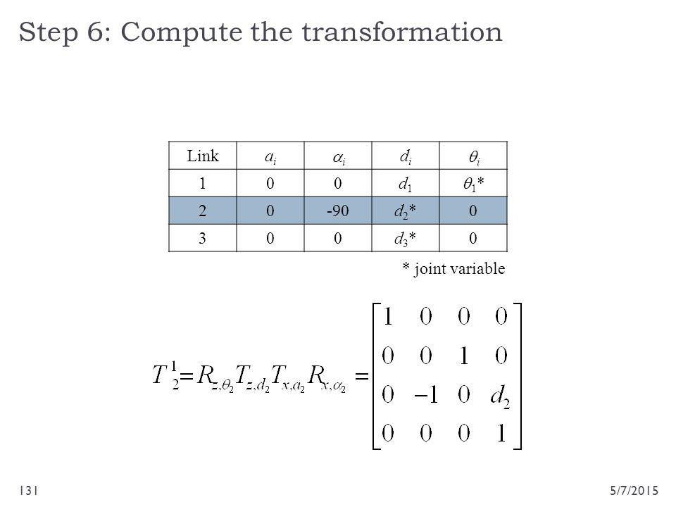 Step 6: Compute the transformation 5/7/2015131 Linkaiai ii didi ii 100d1d1 1*1* 20-90d2*d2*0 300d3*d3*0 * joint variable