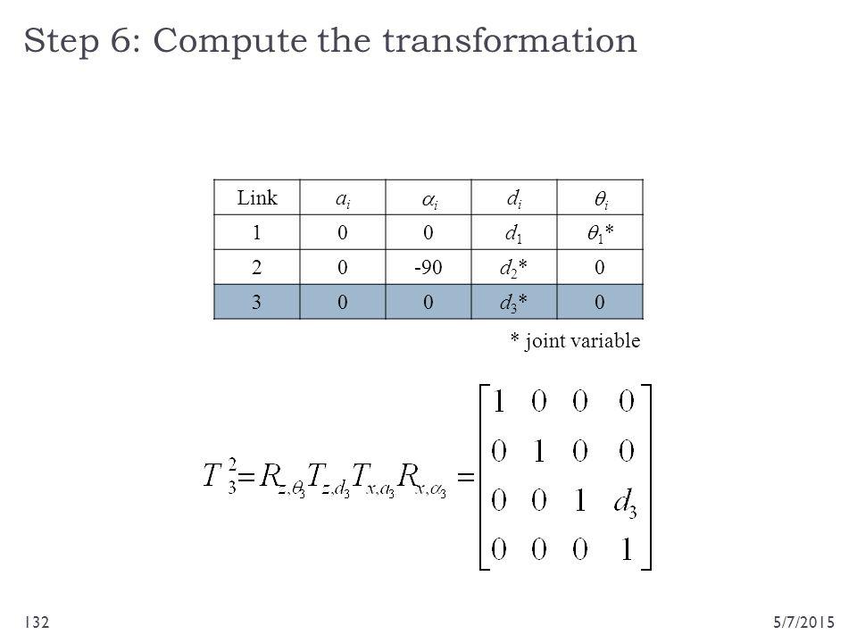 Step 6: Compute the transformation 5/7/2015132 Linkaiai ii didi ii 100d1d1 1*1* 20-90d2*d2*0 300d3*d3*0 * joint variable