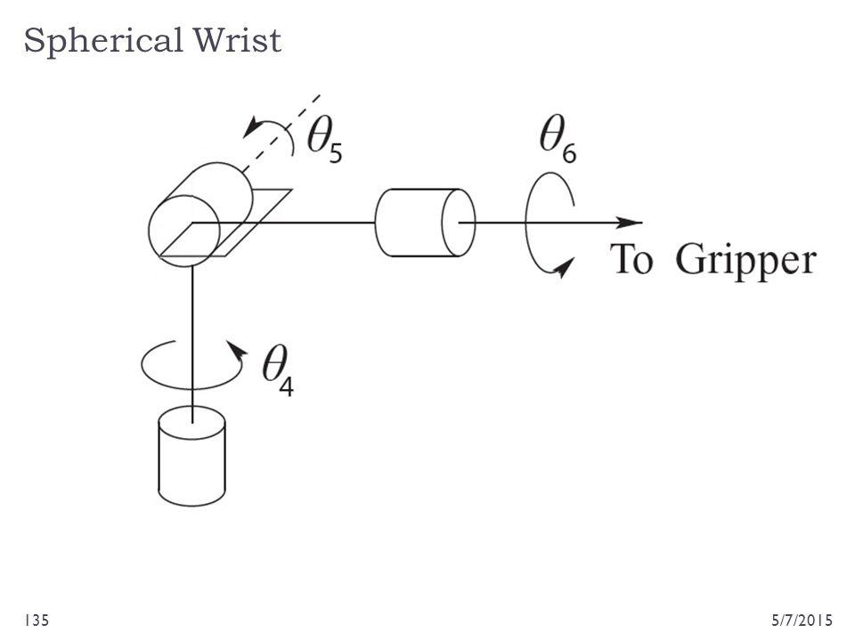 Spherical Wrist 5/7/2015135