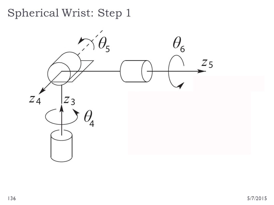 Spherical Wrist: Step 1 5/7/2015136