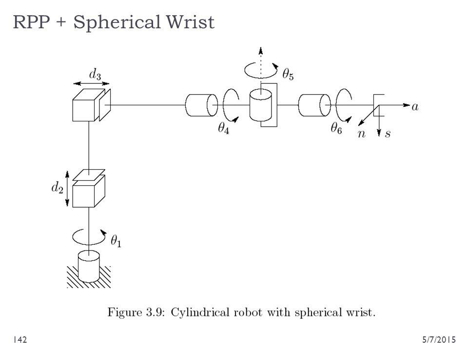 RPP + Spherical Wrist 5/7/2015142