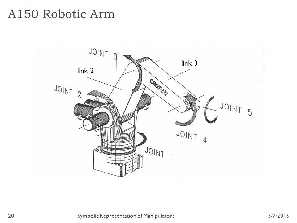 A150 Robotic Arm 5/7/201520Symbolic Representation of Manipulators link 3 link 2