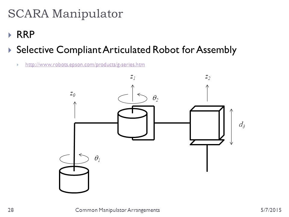 SCARA Manipulator 5/7/201528  RRP  Selective Compliant Articulated Robot for Assembly  http://www.robots.epson.com/products/g-series.htm http://www