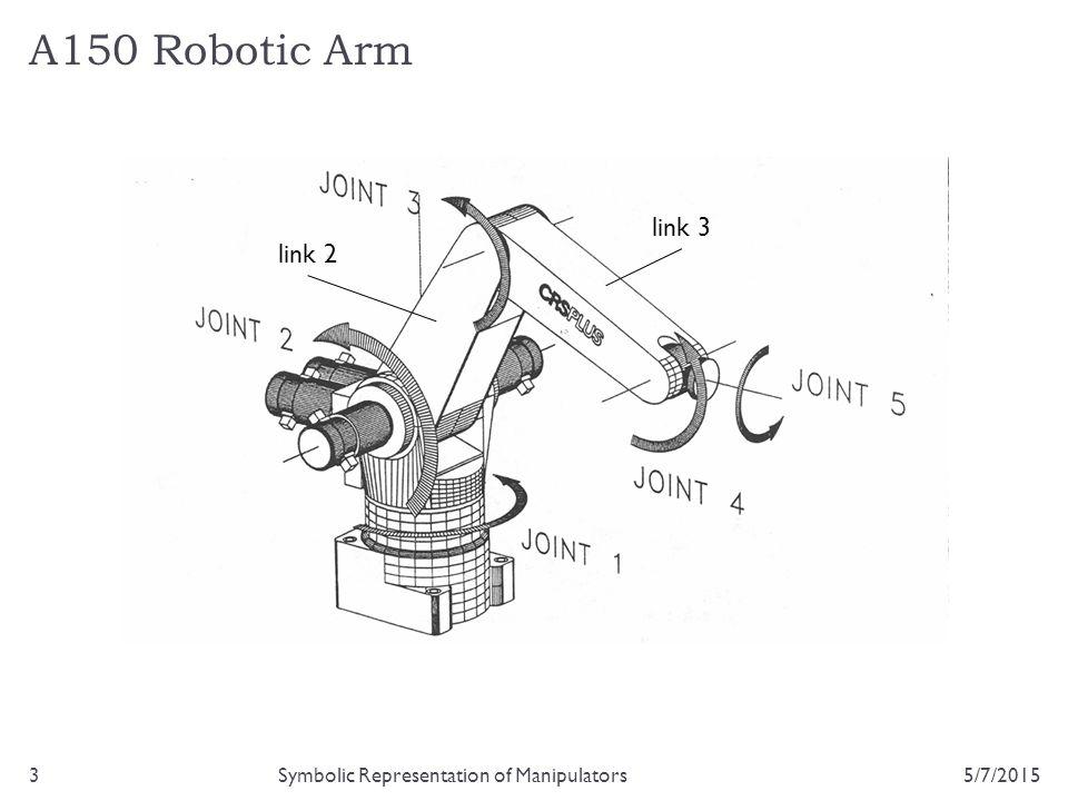 A150 Robotic Arm 5/7/20153Symbolic Representation of Manipulators link 3 link 2
