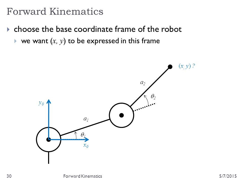 5/7/201530  choose the base coordinate frame of the robot  we want ( x, y ) to be expressed in this frame Forward Kinematics 22 11 a1a1 a2a2 (x,