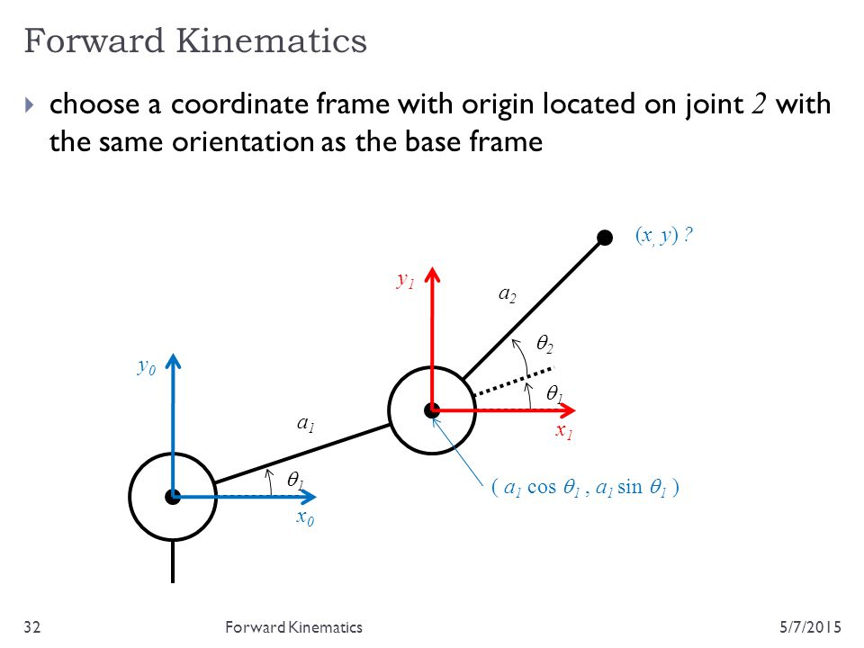 Forward Kinematics 5/7/201532  choose a coordinate frame with origin located on joint 2 with the same orientation as the base frame Forward Kinematic