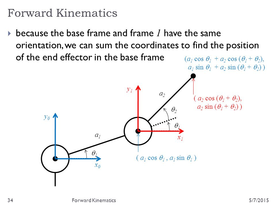 Forward Kinematics 5/7/201534  because the base frame and frame 1 have the same orientation, we can sum the coordinates to find the position of the e