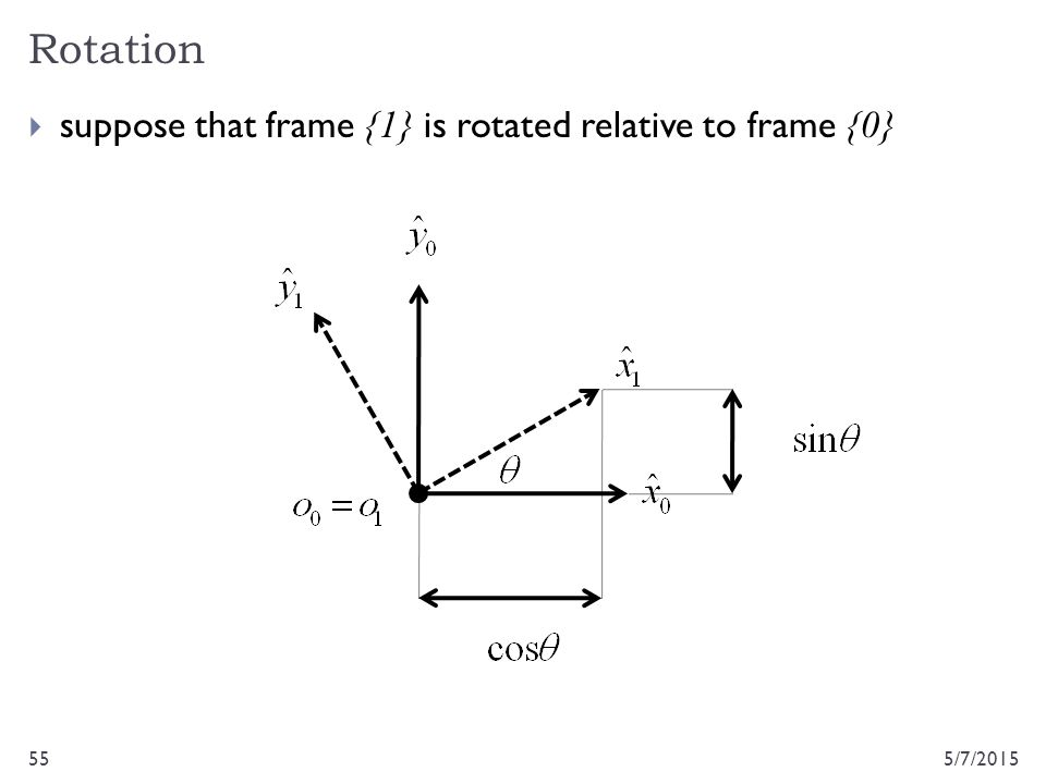 Rotation 5/7/201555  suppose that frame {1} is rotated relative to frame {0}