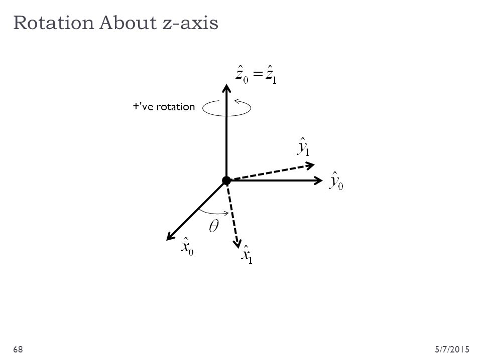Rotation About z-axis 5/7/201568 +'ve rotation