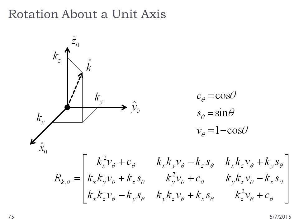 Rotation About a Unit Axis 5/7/201575