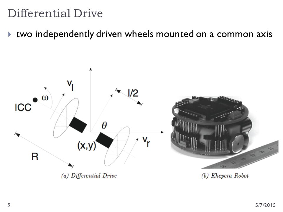  two independently driven wheels mounted on a common axis Differential Drive 5/7/20159