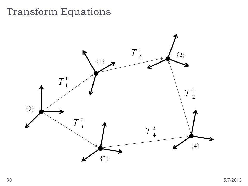 Transform Equations 5/7/201590 {0} {1} {2} {3} {4}