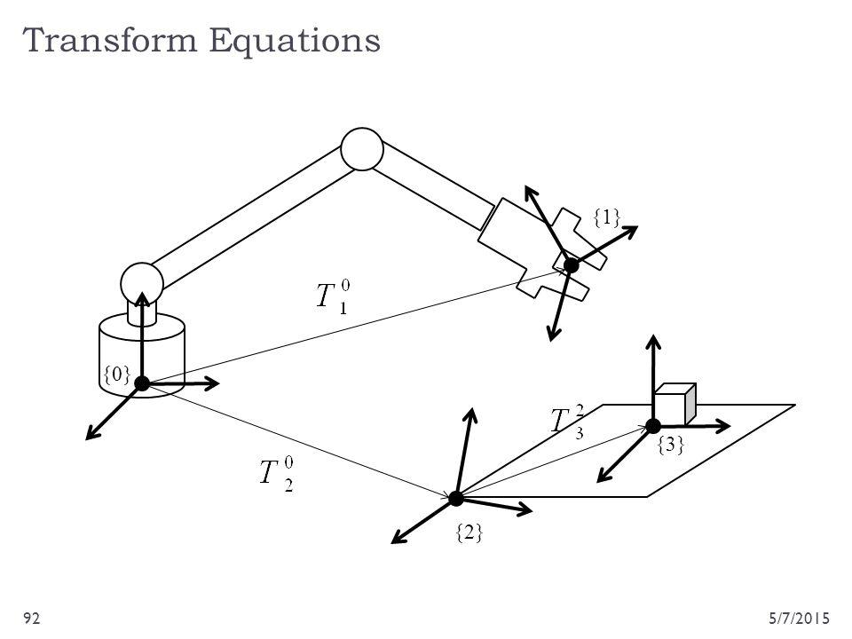 Transform Equations 5/7/201592 {0} {1} {2} {3}
