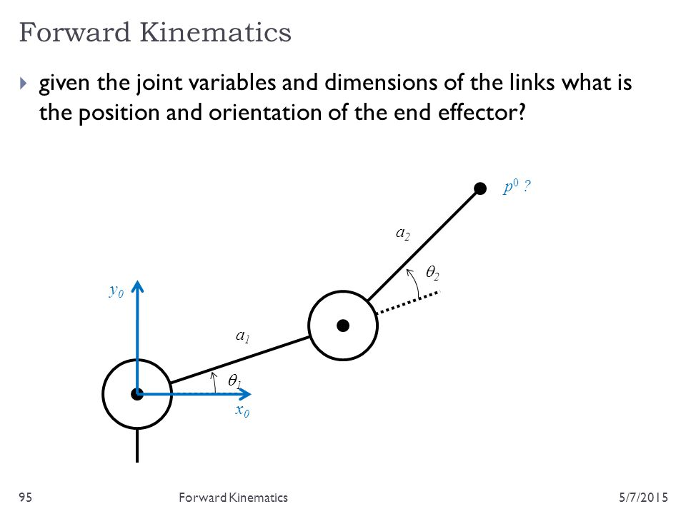 Forward Kinematics 5/7/201595  given the joint variables and dimensions of the links what is the position and orientation of the end effector? Forwar