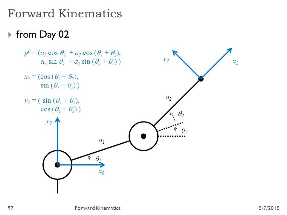 Forward Kinematics 5/7/201597  from Day 02 Forward Kinematics 22 11 a1a1 a2a2 x0x0 y0y0 11 x 2 = (cos (  1 +  2 ), sin (  1 +  2 ) ) y 2 =
