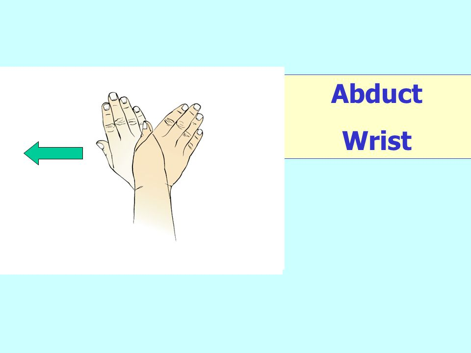 Abduct at your wrist.