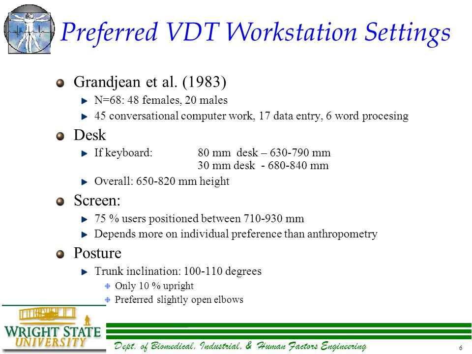 Dept. of Biomedical, Industrial, & Human Factors Engineering 6 Preferred VDT Workstation Settings Grandjean et al. (1983) N=68: 48 females, 20 males 4