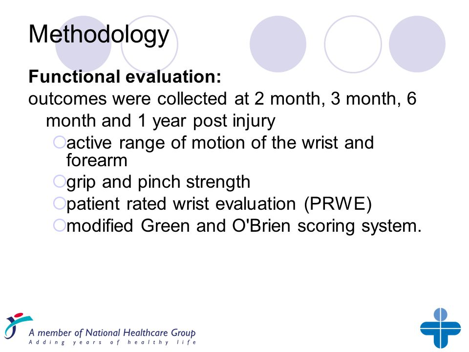 Methodology Functional evaluation: outcomes were collected at 2 month, 3 month, 6 month and 1 year post injury  active range of motion of the wrist and forearm  grip and pinch strength  patient rated wrist evaluation (PRWE)  modified Green and O Brien scoring system.