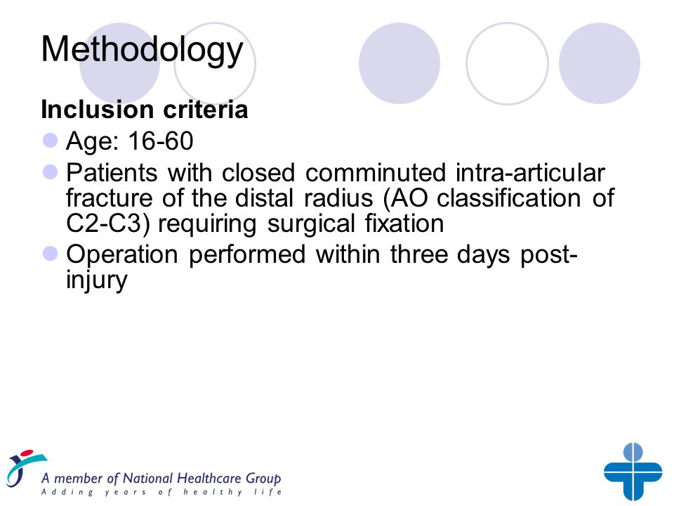 Methodology Inclusion criteria Age: 16-60 Patients with closed comminuted intra-articular fracture of the distal radius (AO classification of C2-C3) requiring surgical fixation Operation performed within three days post- injury