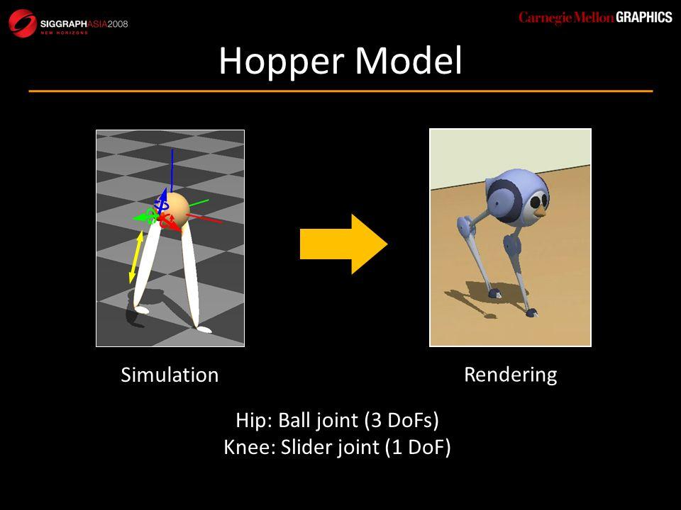 Hopper Model Hip: Ball joint (3 DoFs) Knee: Slider joint (1 DoF) Simulation Rendering