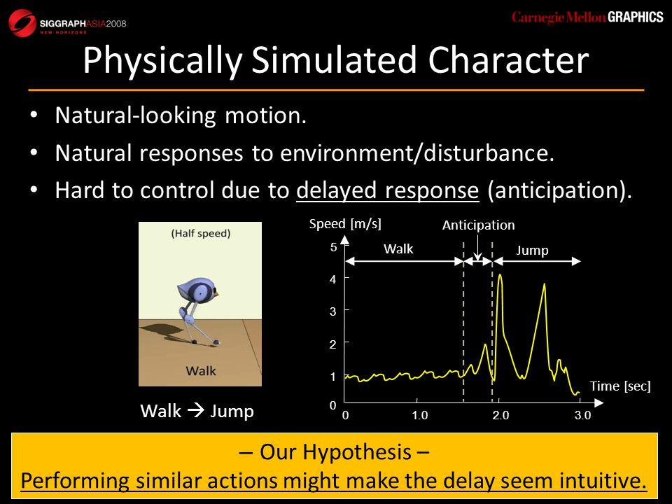 Natural-looking motion. Natural responses to environment/disturbance.