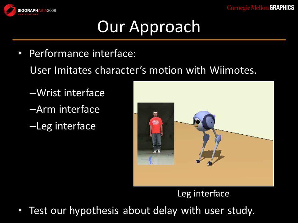 Accelerometer IR sensor $40 / unit 30 million copies Wiimote TM 1 http://www.gizmag.com/go/6773/ 2 http://www.cs.cmu.edu/~johnny/projects/wii/ 12