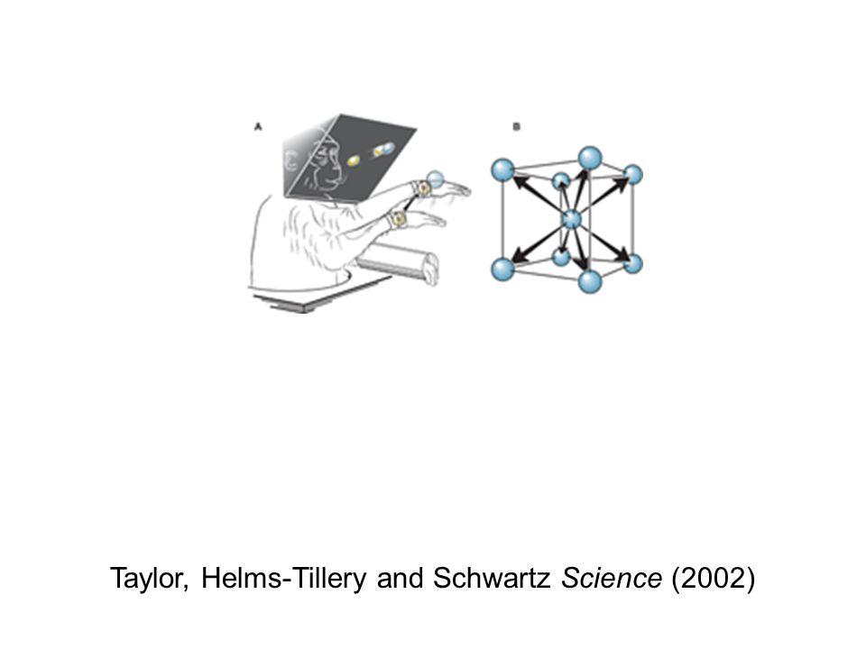 Taylor, Helms-Tillery and Schwartz Science (2002)
