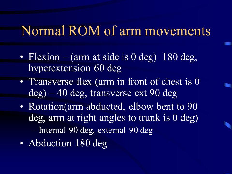 Normal ROM of arm movements Flexion – (arm at side is 0 deg) 180 deg, hyperextension 60 deg Transverse flex (arm in front of chest is 0 deg) – 40 deg,