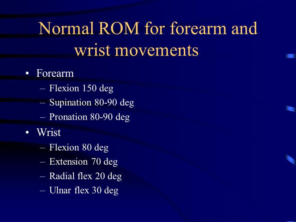 Normal ROM for forearm and wrist movements Forearm –Flexion 150 deg –Supination 80-90 deg –Pronation 80-90 deg Wrist –Flexion 80 deg –Extension 70 deg