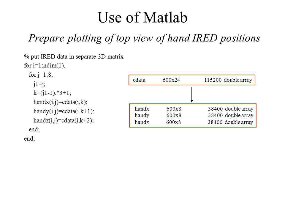 Use of Matlab Prepare plotting of top view of hand IRED positions % put IRED data in separate 3D matrix for i=1:ndim(1), for j=1:8, j1=j; k=(j1-1).*3+1; handx(i,j)=cdata(i,k); handy(i,j)=cdata(i,k+1); handz(i,j)=cdata(i,k+2); end; cdata 600x24 115200 double array handx 600x8 38400 double array handy 600x8 38400 double array handz 600x8 38400 double array