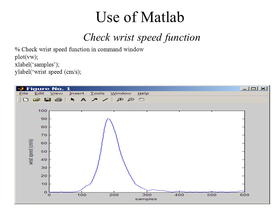 Use of Matlab Check wrist speed function % Check wrist speed function in command window plot(vw); xlabel('samples'); ylabel('wrist speed (cm/s);