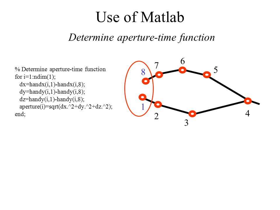Use of Matlab Determine aperture-time function % Determine aperture-time function for i=1:ndim(1); dx=handx(i,1)-handx(i,8); dy=handy(i,1)-handy(i,8);