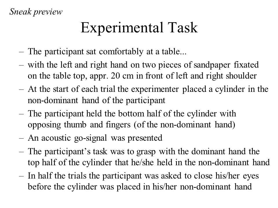 Method Optotrak 3020 (NDI, Canada) Infrared cameras Data acquisition Infrared light emitting diodes Trunk Hand Finger joints ForearmUpper arm Pen Rigid bodies Bouwhuisen, C.F., Meulenbroek, R.G.J., & Thomassen, A.J.W.M.