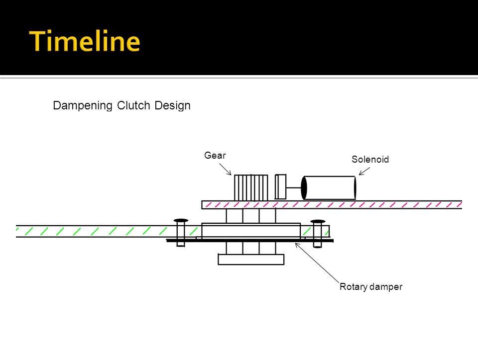 Dampening Clutch Design Rotary damper Gear Solenoid