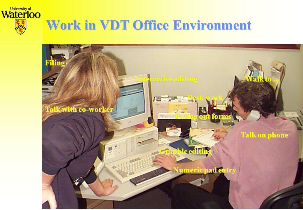 Physical Exposure for VDT Operators M I-Distal Predictors of Exposure *Job design *Task variety *Workstation dimensions II-Proximal Predictors of Exposure *Wrist Posture * Keystrokes force III- (Internal) Exposure *Muscle activation *Tendon Load