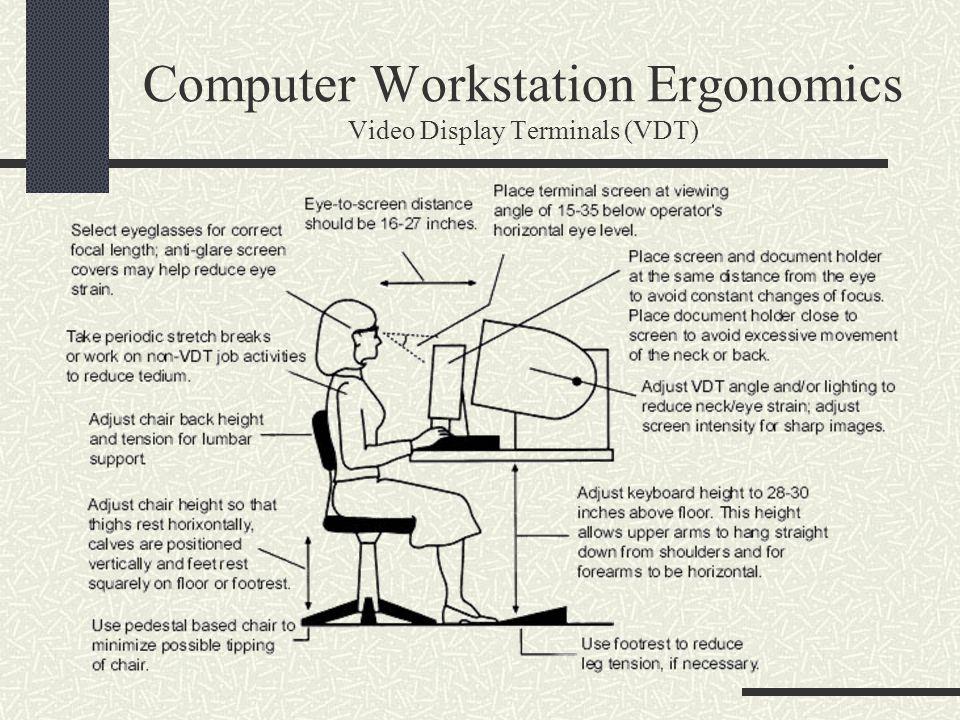 Computer Workstation Ergonomics Video Display Terminals (VDT)