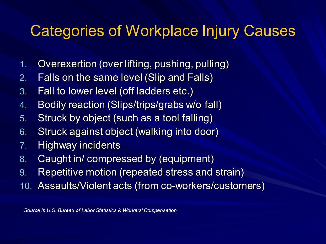 Categories of Workplace Injury Causes 1. Overexertion (over lifting, pushing, pulling) 2.