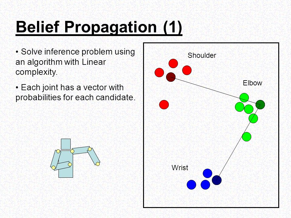 Belief Propagation (1) Solve inference problem using an algorithm with Linear complexity.