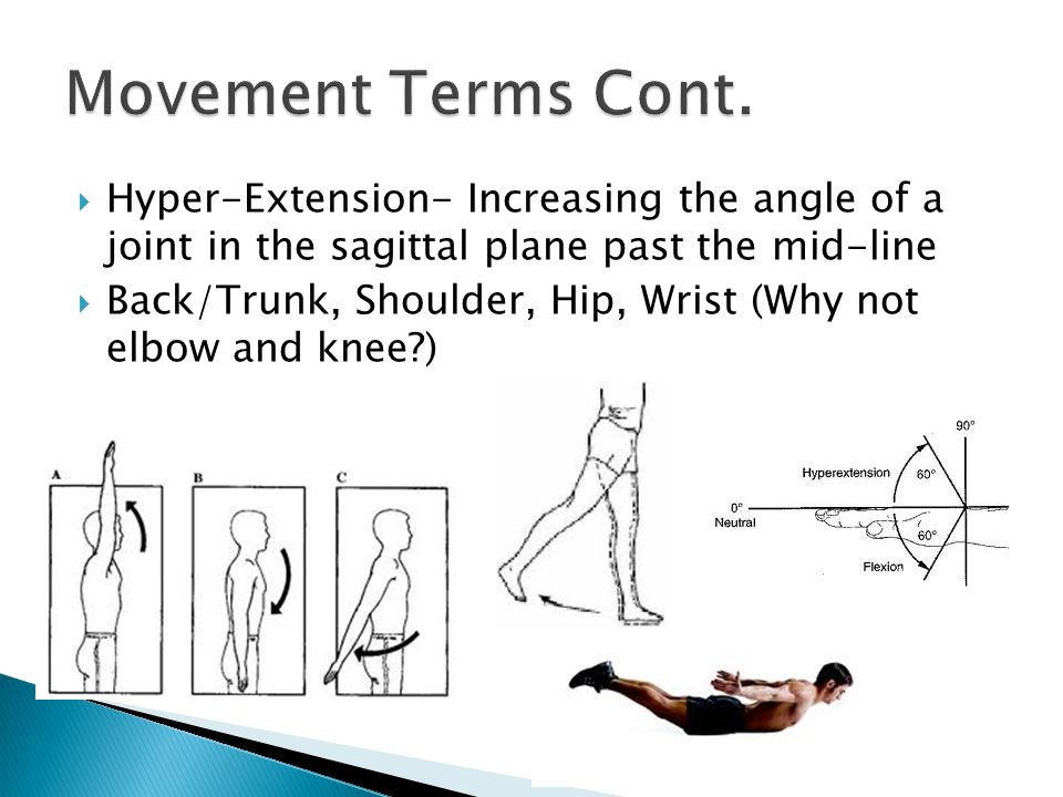  Hyper-Extension- Increasing the angle of a joint in the sagittal plane past the mid-line  Back/Trunk, Shoulder, Hip, Wrist (Why not elbow and knee?)