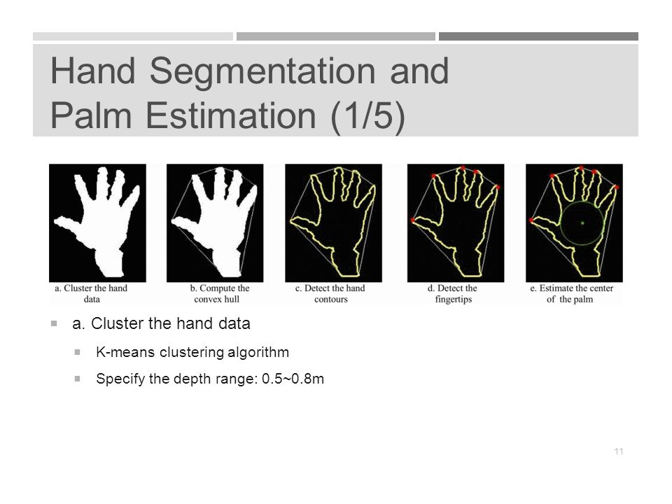 Hand Segmentation and Palm Estimation (1/5)  a.