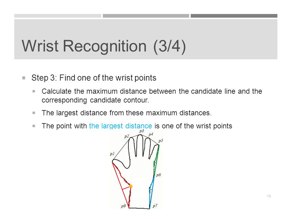 Wrist Recognition (3/4)  Step 3: Find one of the wrist points  Calculate the maximum distance between the candidate line and the corresponding candidate contour.
